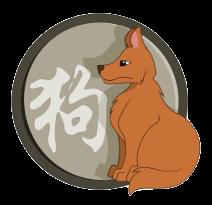 Chinese Jaarhoroscoop Hond